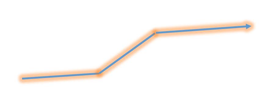 Uniregistry hat die Preise zur Registrierung und Verlängerung von neuen Top Level Domains drastisch erhöht - Auch Tucows wirft einige Domains aus dem Angebot